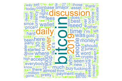 Buy-Bitcoin-Word-Cloud